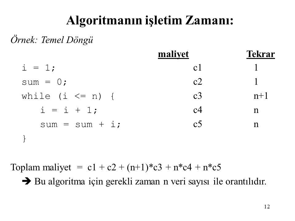 12 Algoritmanın işletim Zamanı: Örnek: Temel Döngü maliyetTekrar i = 1; c1 1 sum = 0; c2 1 while (i <= n) { c3 n+1 i = i + 1; c4 n sum = sum + i; c5 n } Toplam maliyet = c1 + c2 + (n+1)*c3 + n*c4 + n*c5  Bu algoritma için gerekli zaman n veri sayısı ile orantılıdır.