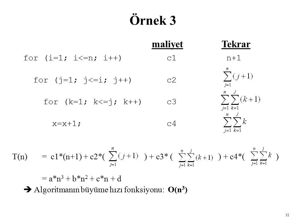 32 Örnek 3 maliyetTekrar for (i=1; i<=n; i++) c1 n+1 for (j=1; j<=i; j++) c2 for (k=1; k<=j; k++) c3 x=x+1; c4 T(n) = c1*(n+1) + c2*( ) + c3* ( ) + c4*( ) = a*n 3 + b*n 2 + c*n + d  Algoritmanın büyüme hızı fonksiyonu: O(n 3 )