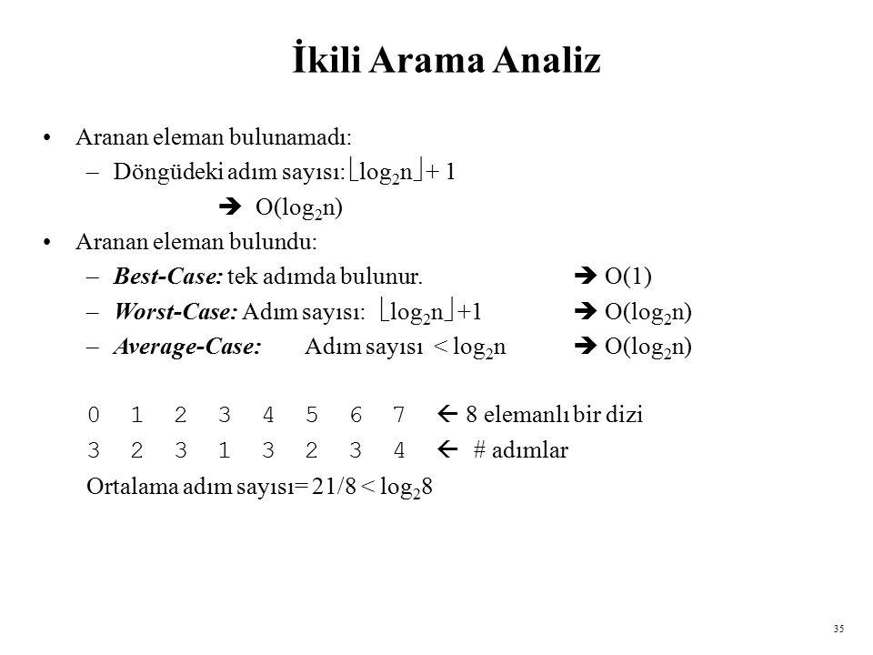 35 İkili Arama Analiz Aranan eleman bulunamadı: –Döngüdeki adım sayısı:  log 2 n  + 1  O(log 2 n) Aranan eleman bulundu: –Best-Case: tek adımda bulunur.