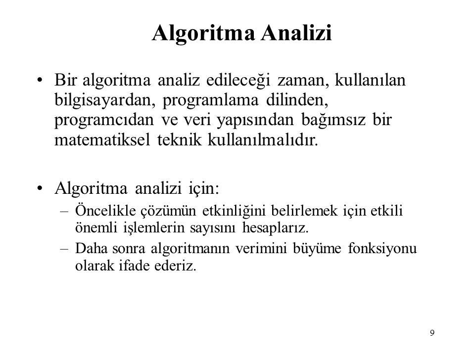 9 Algoritma Analizi Bir algoritma analiz edileceği zaman, kullanılan bilgisayardan, programlama dilinden, programcıdan ve veri yapısından bağımsız bir matematiksel teknik kullanılmalıdır.