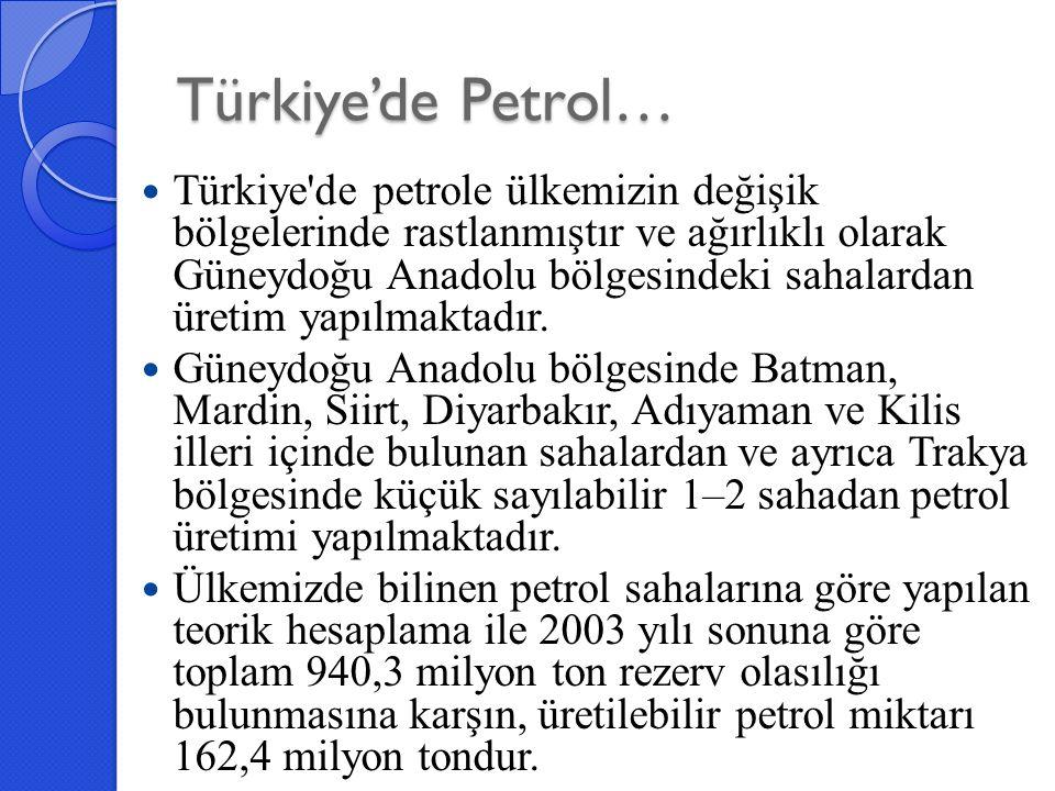 Türkiye'de Petrol… Türkiye'de petrole ülkemizin değişik bölgelerinde rastlanmıştır ve ağırlıklı olarak Güneydoğu Anadolu bölgesindeki sahalardan üreti