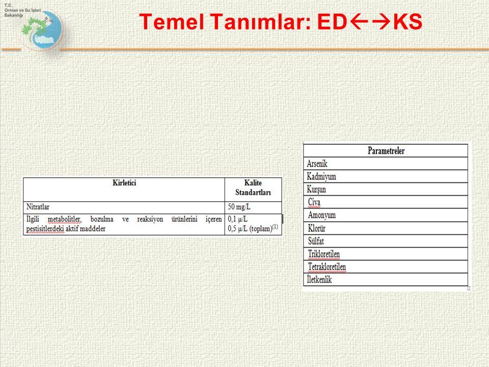Temel Tanımlar: ED  KS