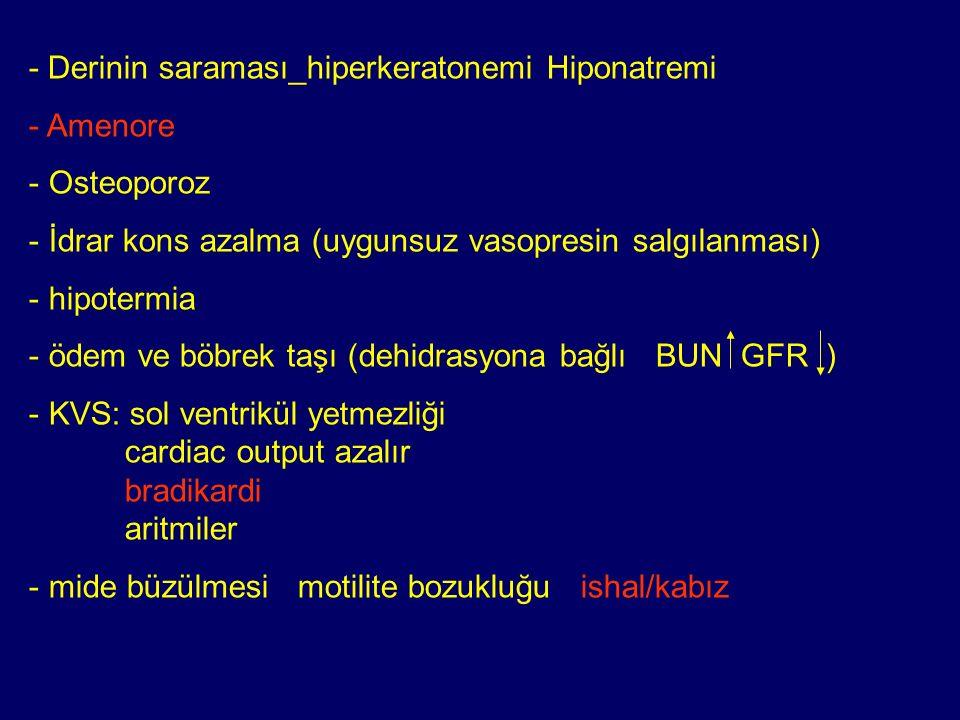 - Derinin saraması_hiperkeratonemi Hiponatremi - Amenore - Osteoporoz - İdrar kons azalma (uygunsuz vasopresin salgılanması) - hipotermia - ödem ve bö