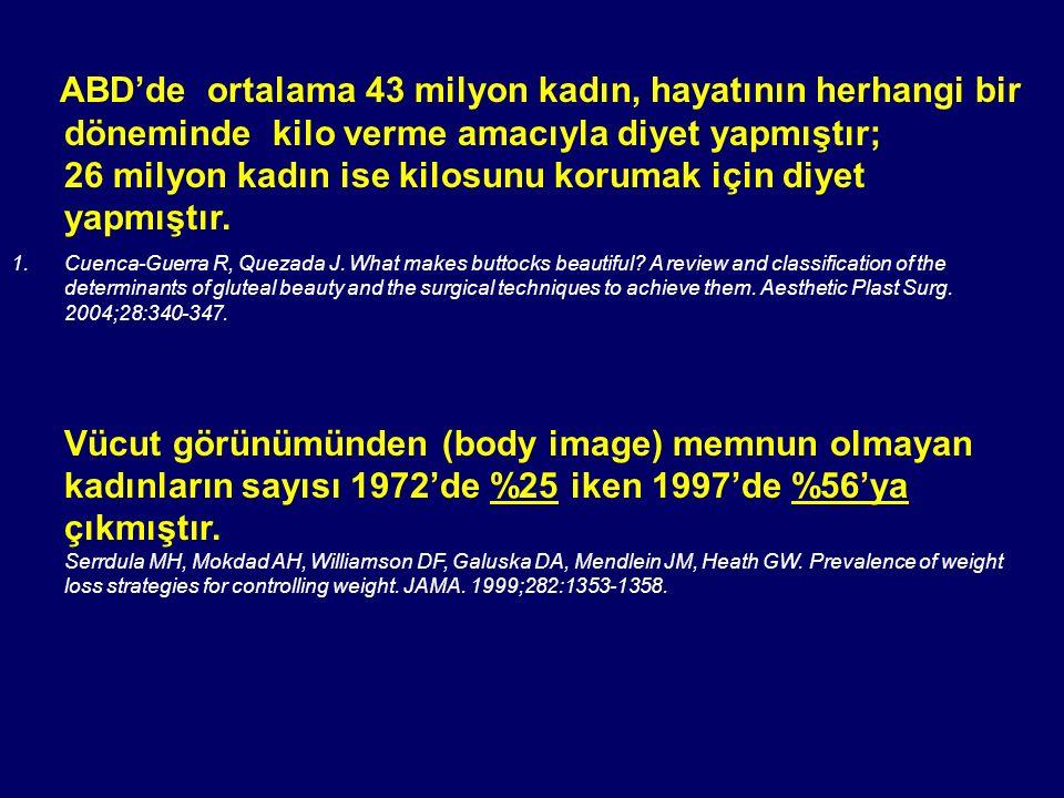 AYRICI TANI: ANOREXİA NERVOSA - Afektif bozukluklar (unipolar, bipolar) - Kişilik bozuklukları (histrionik, borderline, narsislik) - Schizophrenia - Anksiyete AN'lı hastaların %50'sinde bir psikiyatrik bozukluk vardır -AIDS, hipertiroidi,, diyabet, kanser, malnutrisyon....