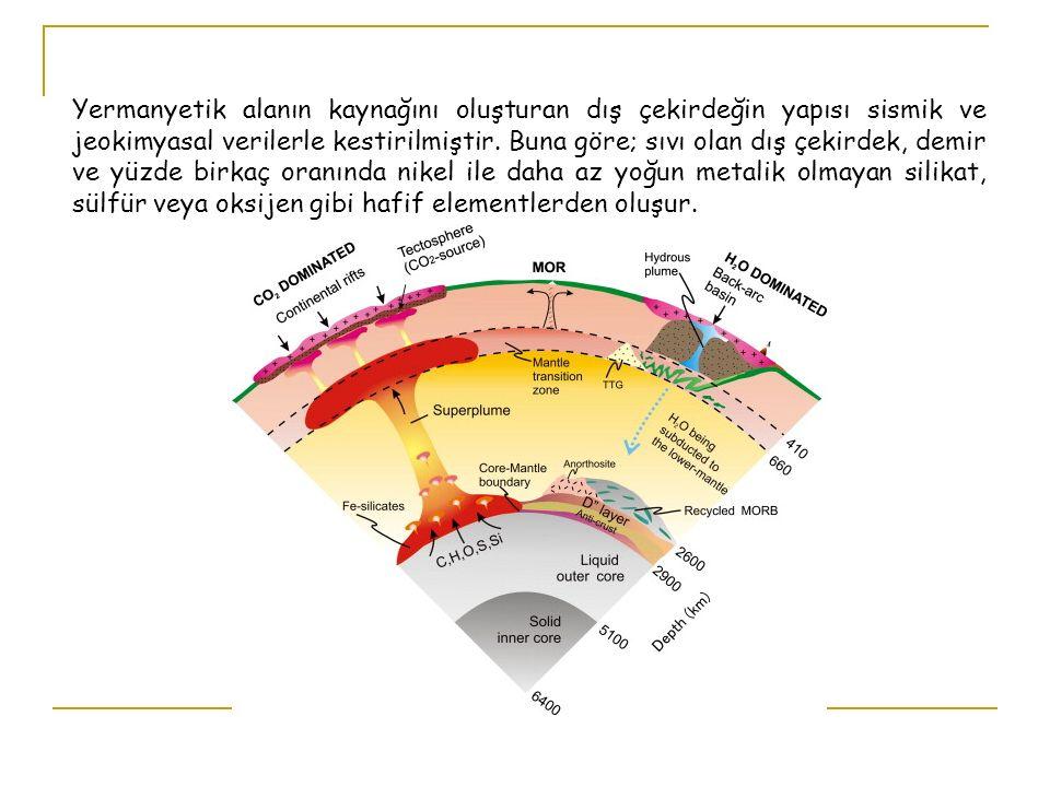 Yermanyetik alanın kaynağını oluşturan dış çekirdeğin yapısı sismik ve jeokimyasal verilerle kestirilmiştir.