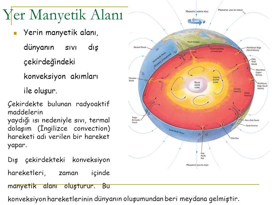 Yer Manyetik Alanı Yerin manyetik alanı, dünyanın sıvı dış çekirdeğindeki konveksiyon akımları ile oluşur.
