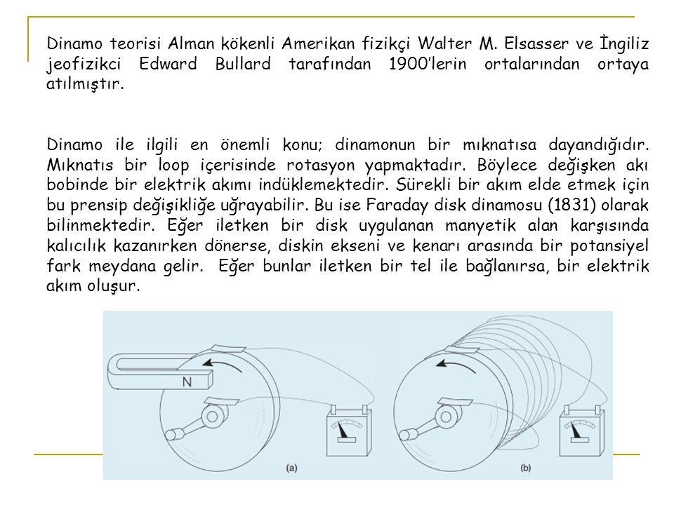 Dinamo teorisi Alman kökenli Amerikan fizikçi Walter M.