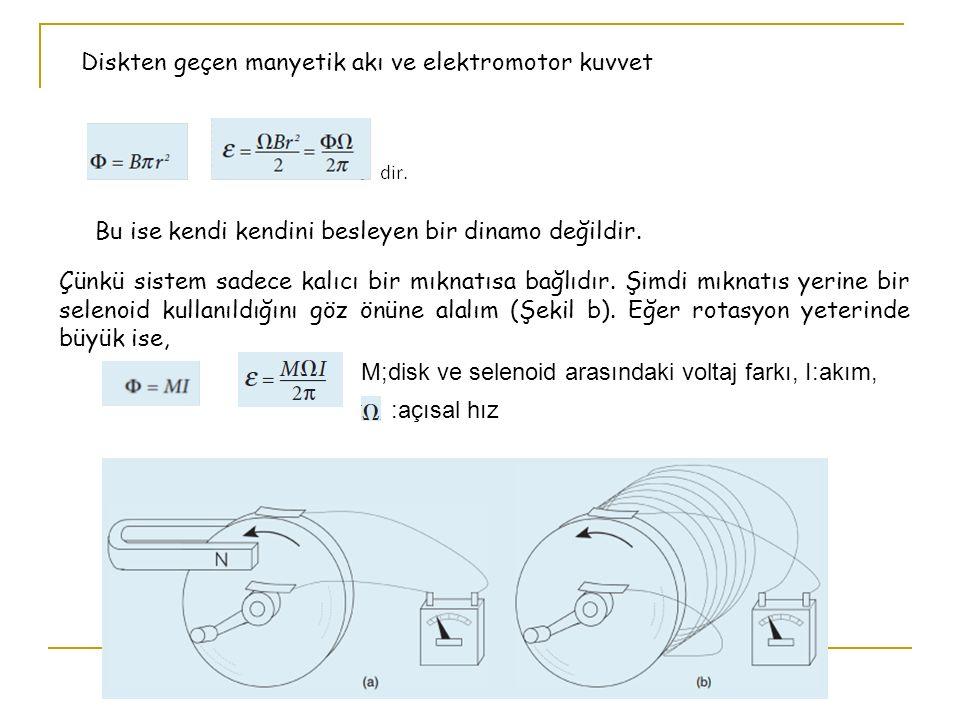Diskten geçen manyetik akı ve elektromotor kuvvet Bu ise kendi kendini besleyen bir dinamo değildir.