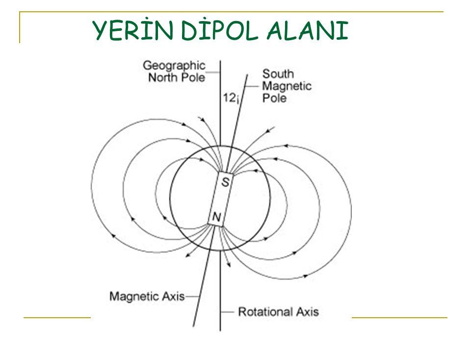 alçalan akışkanlardaki hücrelerde, toroidal alan zıt doğrultuda sarmalanmakta poloidal lopların da zıt polariteleri olur.