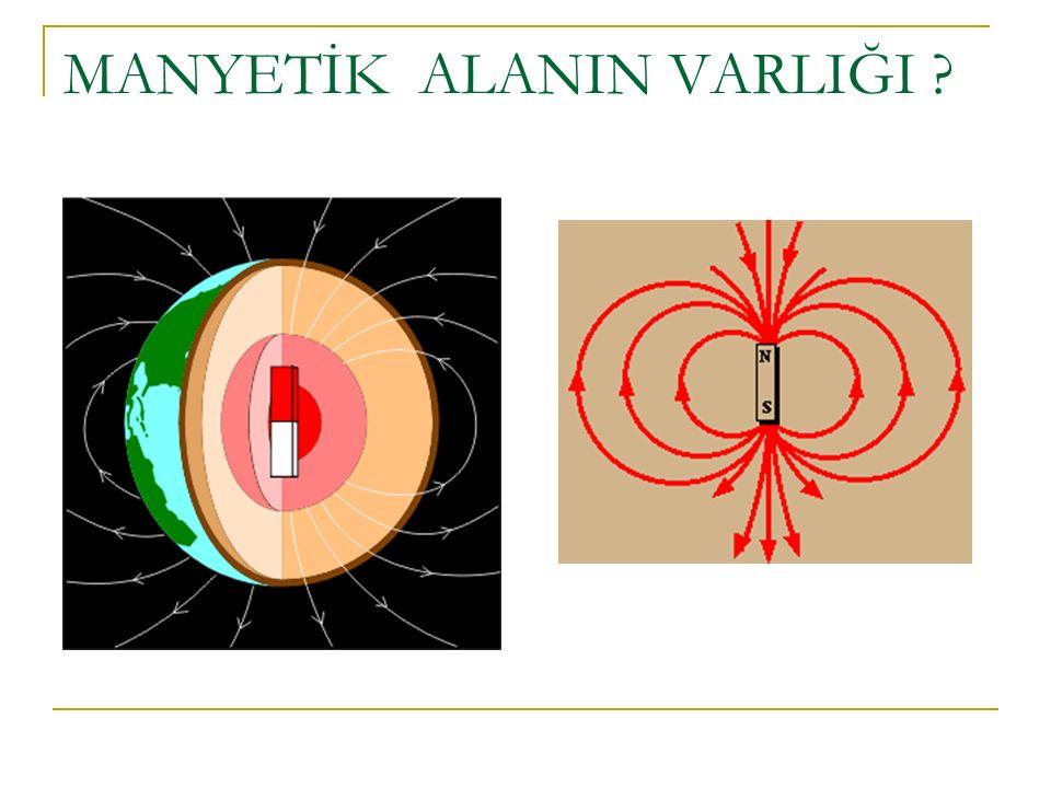 DİPOL ALANIN KAYNAĞI Gilbert'in 1600 yılında yaptığı gözlemlere göre, yerkürenin manyetik alanı düzgün mıknatıslanmış bir kürenin manyetik alanına benzemekteydi.