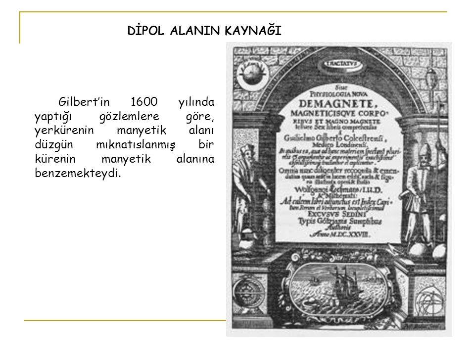3 Temel Prensip Dinamo teorisi, bir gök cisminin manyetik alanını gök cisminin içindeki elektrik alanı ile açıklamaya çalışır.