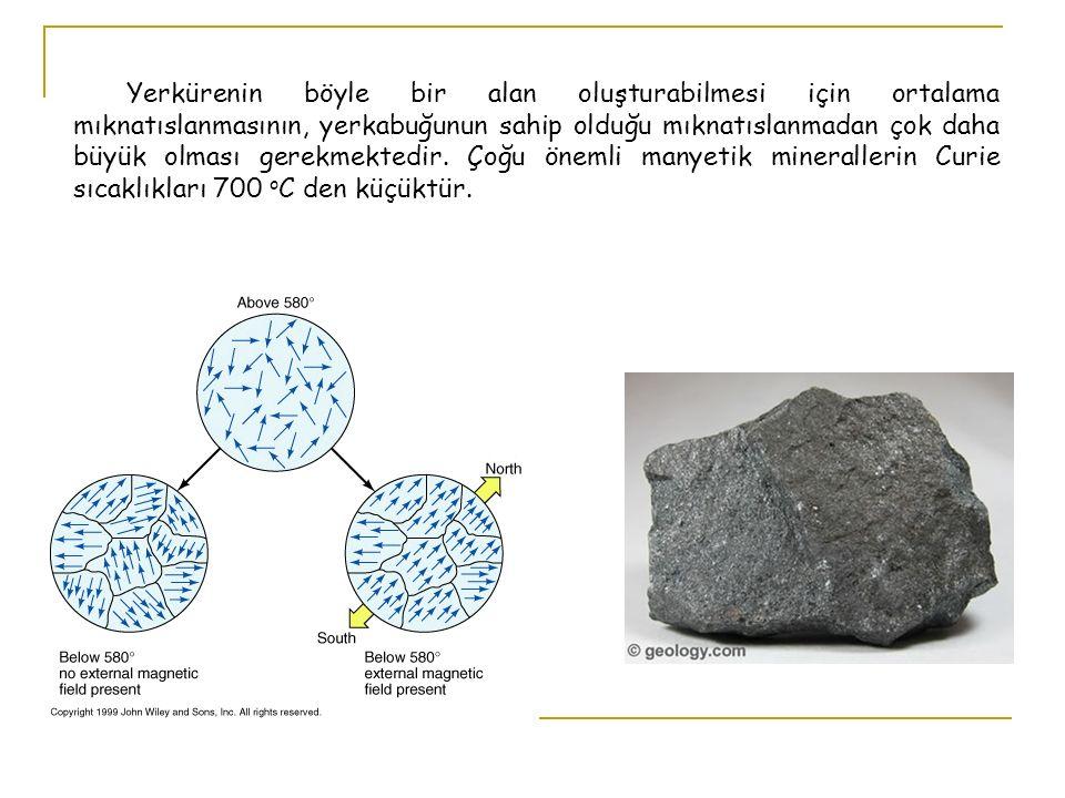 Yeryüzünden yaklaşık 25 km derinlerde sıcaklık 700 o C aştığından bu mineraller mıknatıslanmalarını kaybederler ve bu nedenle yerkabuğunun sadece üst kısmı kalıcı mıknatıslanmaya sahiptir.