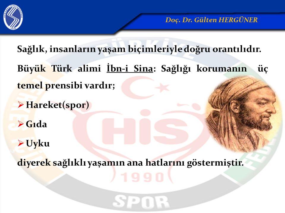 Sağlık, insanların yaşam biçimleriyle doğru orantılıdır. Büyük Türk alimi İbn-i Sina: Sağlığı korumanın üç temel prensibi vardır;  Hareket(spor)  Gı