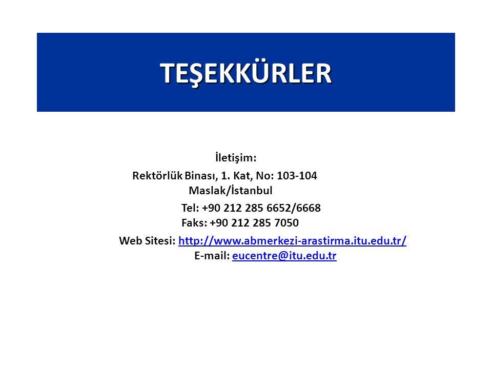 İletişim: Rektörlük Binası, 1. Kat, No: 103-104 Maslak/İstanbul Tel: +90 212 285 6652/6668 Faks: +90 212 285 7050 Web Sitesi: http://www.abmerkezi-ara