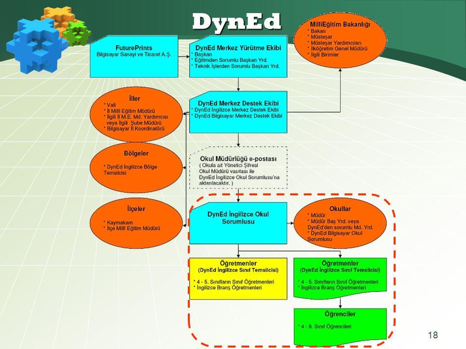 18 DynEd