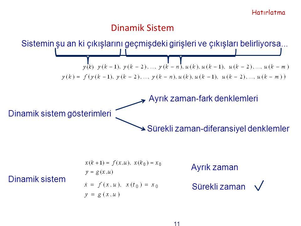 11 Dinamik Sistem Sistemin şu an ki çıkışlarını geçmişdeki girişleri ve çıkışları belirliyorsa...