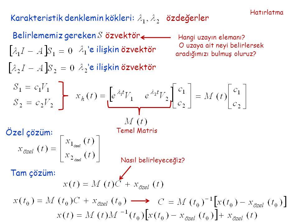 Karakteristik denklemin kökleri: özdeğerler Belirlememiz gereken özvektör Hangi uzayın elemanı.