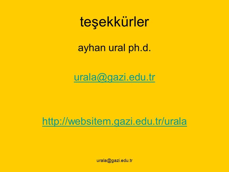 urala@gazi.edu.tr teşekkürler ayhan ural ph.d. urala@gazi.edu.tr http://websitem.gazi.edu.tr/urala