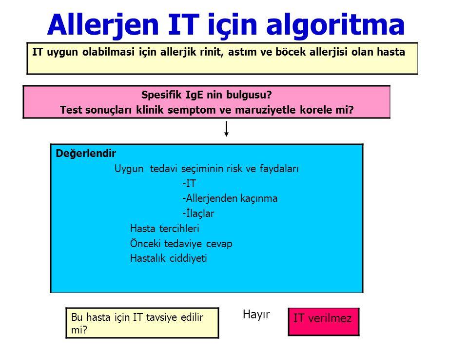 Allerjen IT için algoritma IT uygun olabilmasi için allerjik rinit, astım ve böcek allerjisi olan hasta Spesifik IgE nin bulgusu.