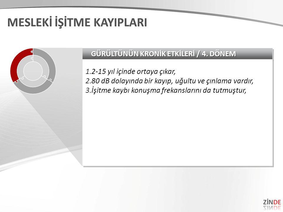 GÜRÜLTÜNÜN KRONİK ETKİLERİ / 3.