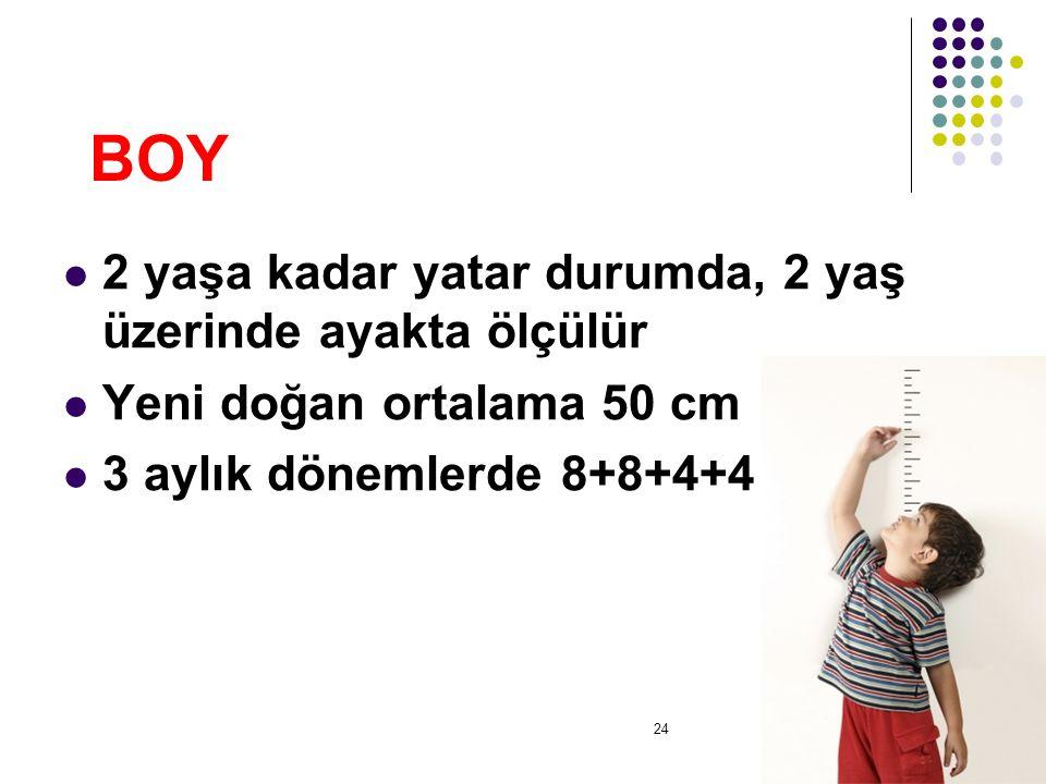 BOY 2 yaşa kadar yatar durumda, 2 yaş üzerinde ayakta ölçülür Yeni doğan ortalama 50 cm 3 aylık dönemlerde 8+8+4+4 24