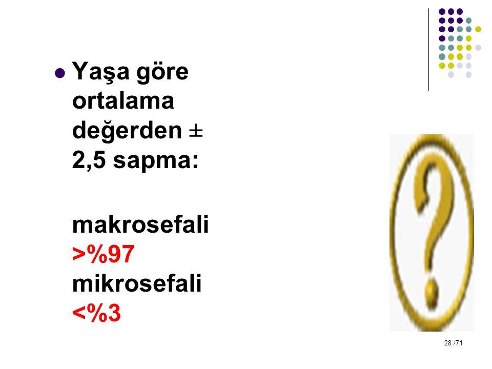 Yaşa göre ortalama değerden ± 2,5 sapma: makrosefali >%97 mikrosefali <%3 28 /71
