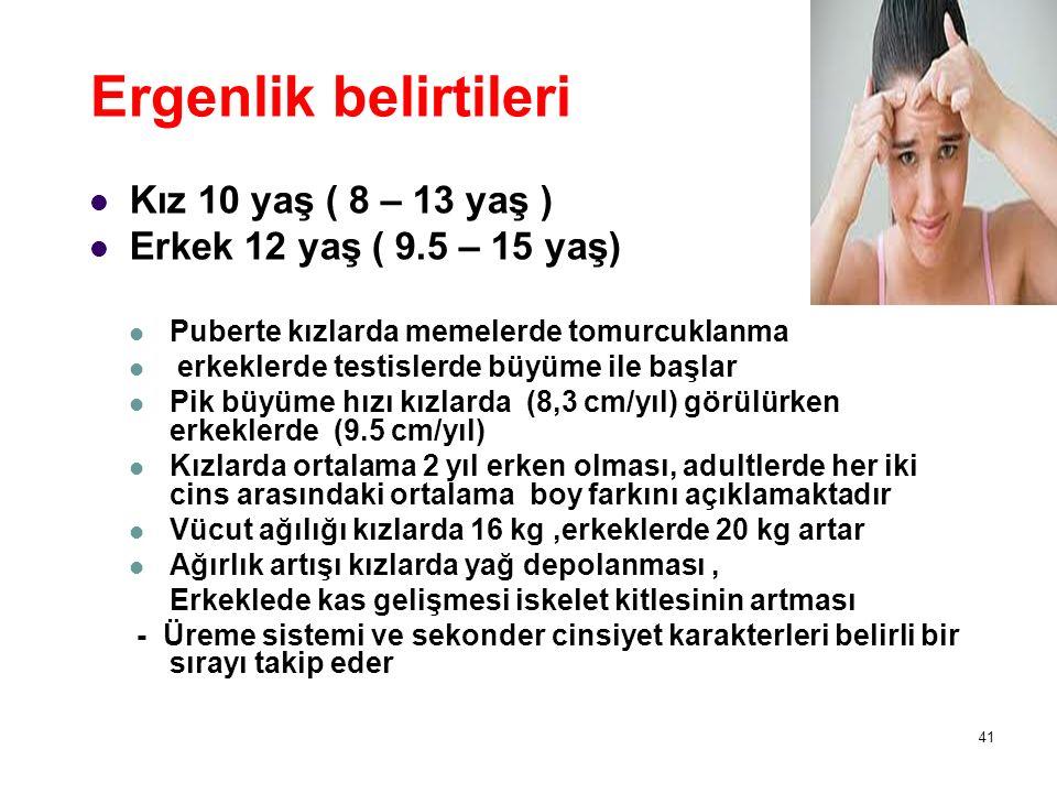 Ergenlik belirtileri Kız 10 yaş ( 8 – 13 yaş ) Erkek 12 yaş ( 9.5 – 15 yaş) Puberte kızlarda memelerde tomurcuklanma erkeklerde testislerde büyüme ile