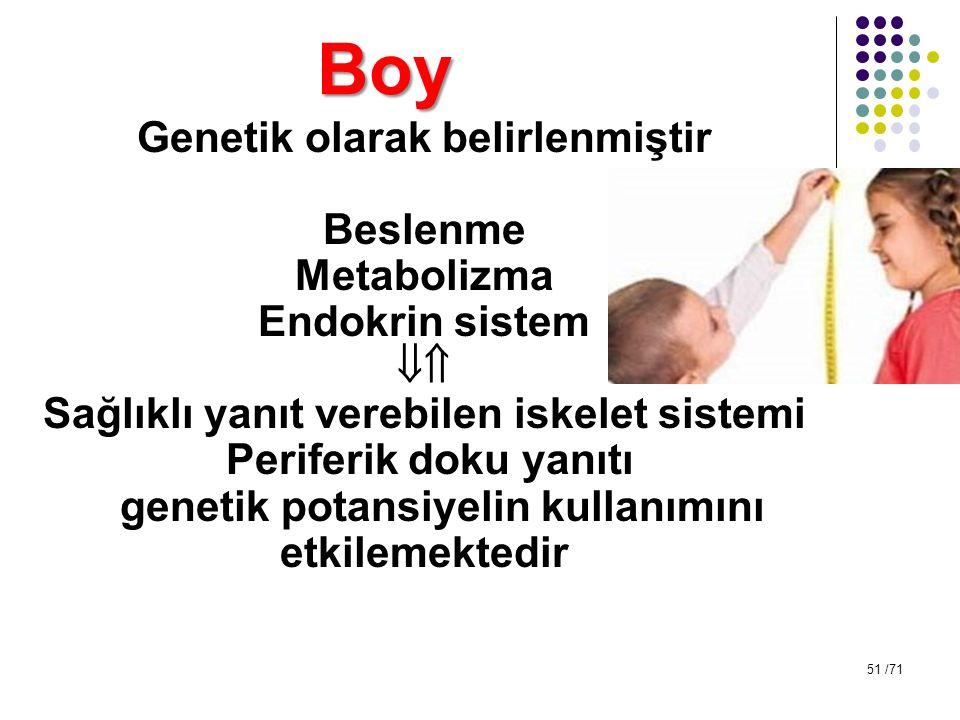Boy Genetik olarak belirlenmiştir Beslenme Metabolizma Endokrin sistem  Sağlıklı yanıt verebilen iskelet sistemi Periferik doku yanıtı genetik potan