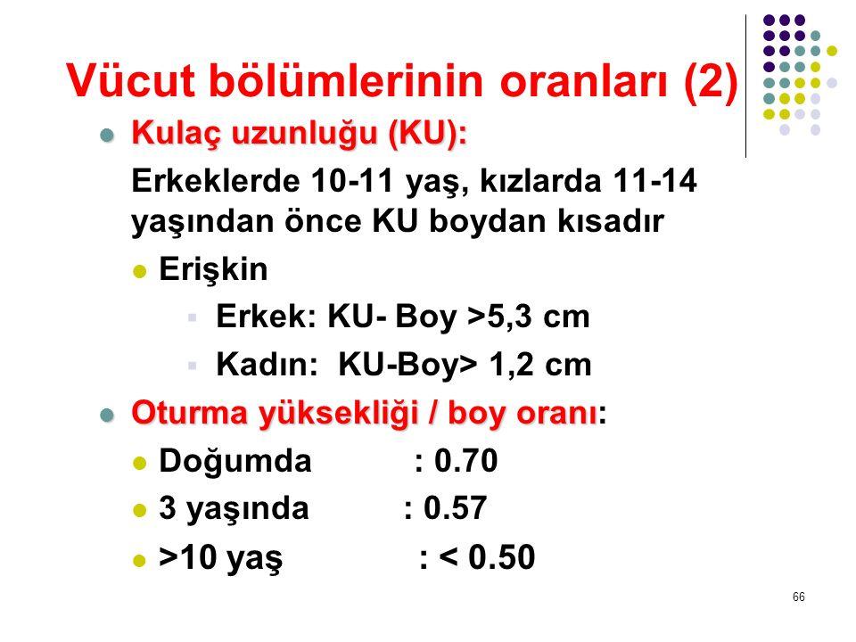 Vücut bölümlerinin oranları (2) Kulaç uzunluğu (KU): Kulaç uzunluğu (KU): Erkeklerde 10-11 yaş, kızlarda 11-14 yaşından önce KU boydan kısadır Erişkin
