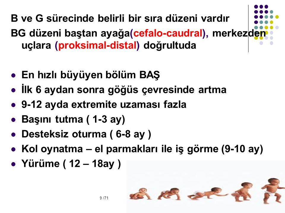 B ve G sürecinde belirli bir sıra düzeni vardır BG düzeni baştan ayağa(cefalo-caudral), merkezden uçlara (proksimal-distal) doğrultuda En hızlı büyüye