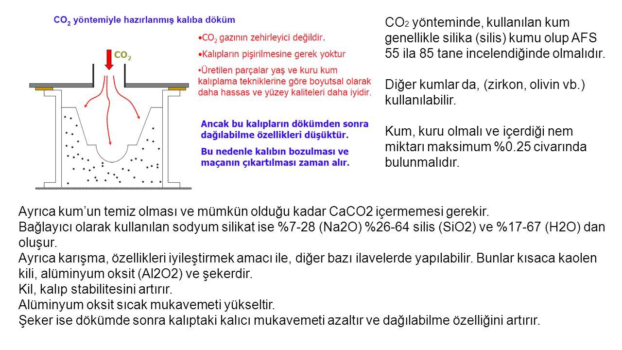Ayrıca kum'un temiz olması ve mümkün olduğu kadar CaCO2 içermemesi gerekir.