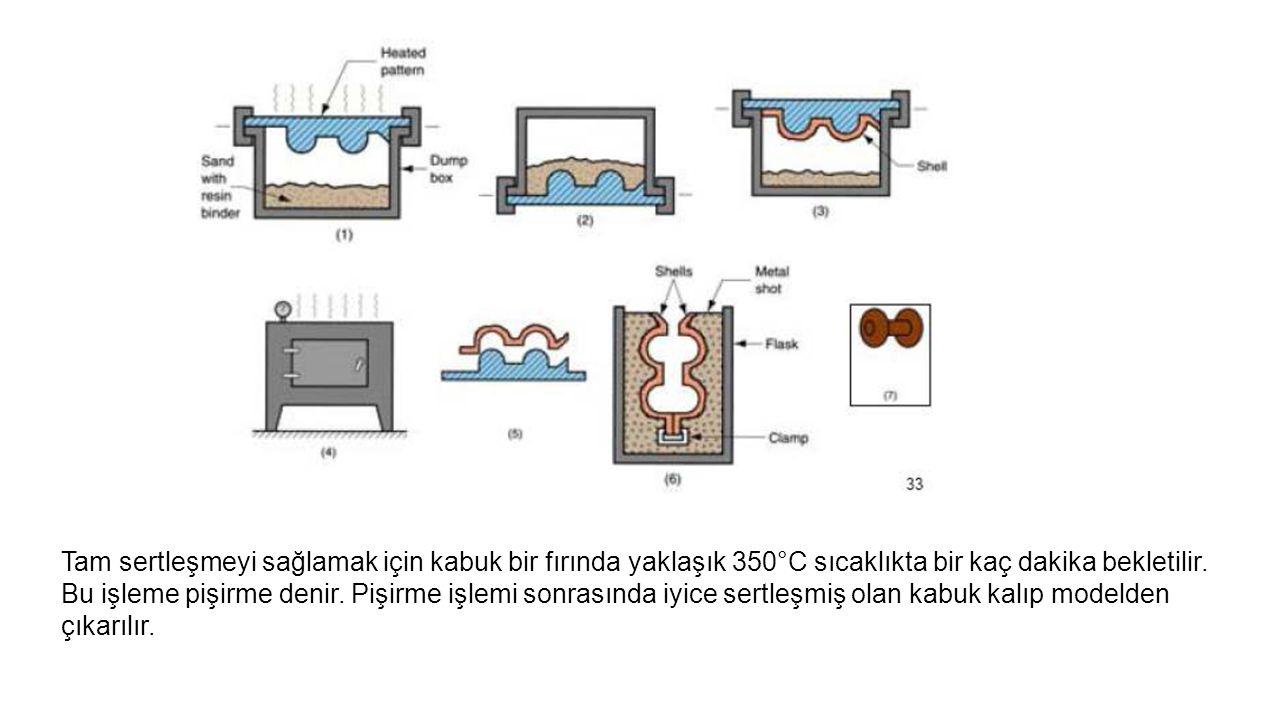 Tam sertleşmeyi sağlamak için kabuk bir fırında yaklaşık 350°C sıcaklıkta bir kaç dakika bekletilir.