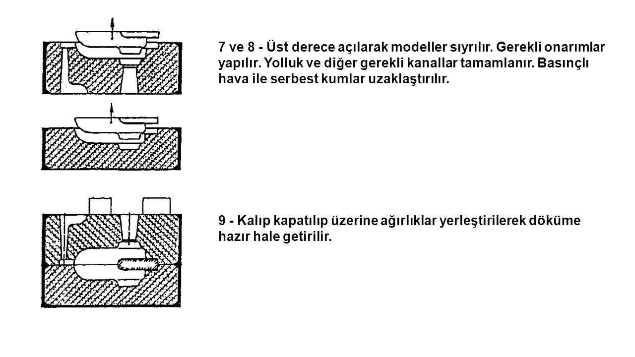 7 ve 8 - Üst derece açılarak modeller sıyrılır. Gerekli onarımlar yapılır.