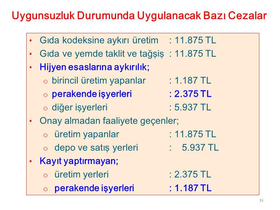 34 Denetim Sonuçları İdari para cezası, Faaliyeti durdurma Cumhuriyet Başsavcılığı'na suç duyurusu öngörülmektedir.