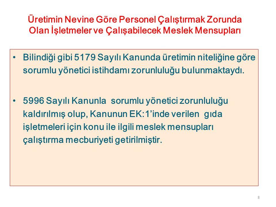 38 Türk Gıda Kodeksi Ekmek ve Ekmek Çeşitleri Tebliği (RG. 04/01/2012 – 28163) 38
