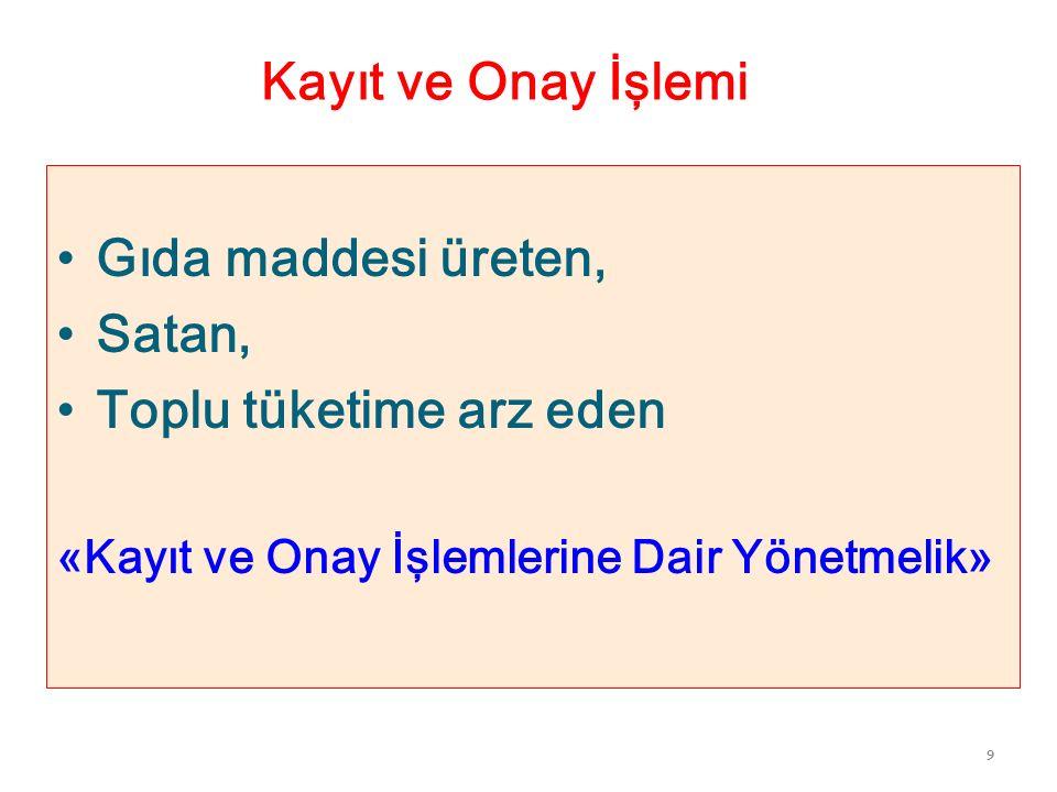 39 Türk Gıda Kodeksi Ekmek ve Ekmek Çeşitleri Tebliği Ambalajsız Olarak Piyasaya Arz Edilen Ürünlerin  Üretim,  Depolama,  Dağıtım,  Satış Aşamalarının Taşıması Gereken Kurallar Tebliğin Ek-2'sinde belirlenmiştir.