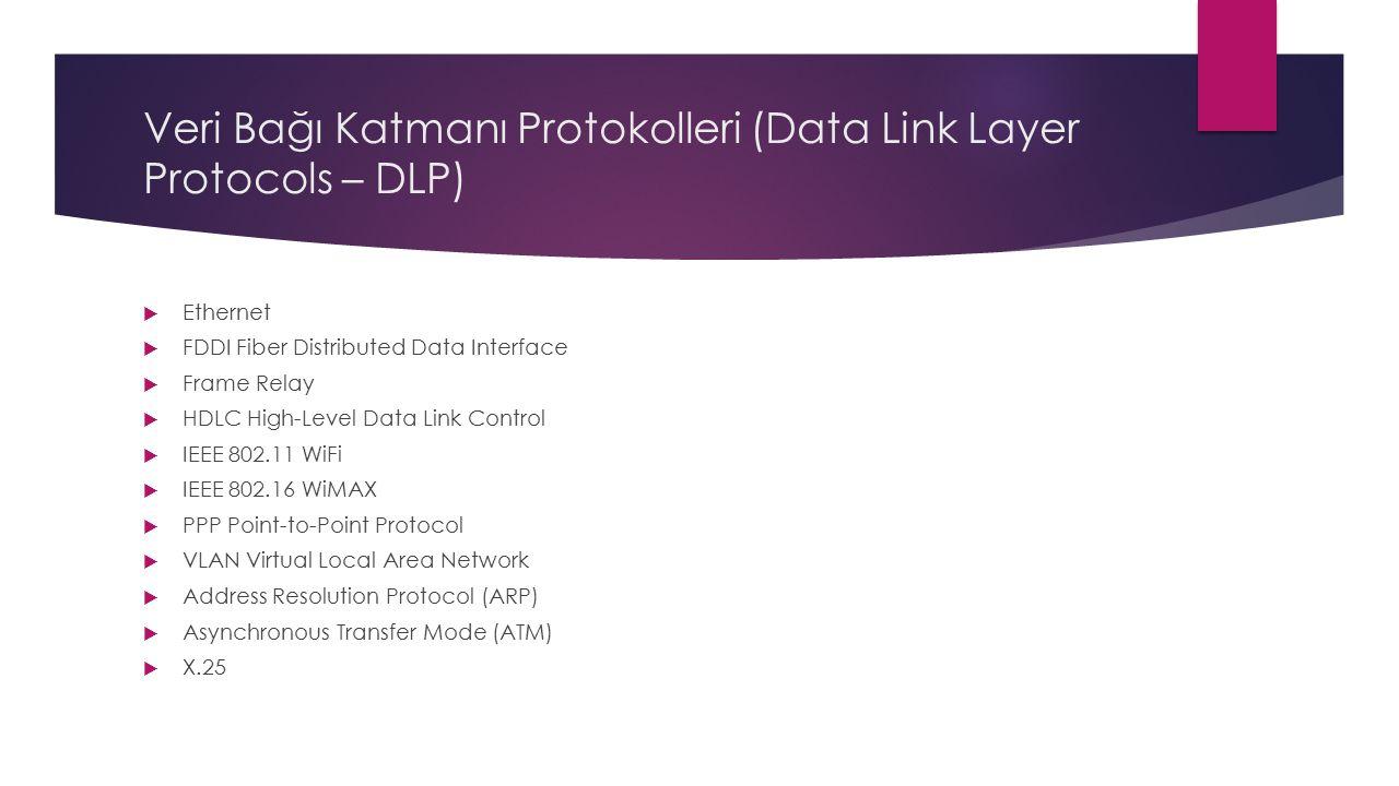 Veri Bağı Katmanı Protokolleri (Data Link Layer Protocols – DLP)  Ethernet  FDDI Fiber Distributed Data Interface  Frame Relay  HDLC High-Level Da