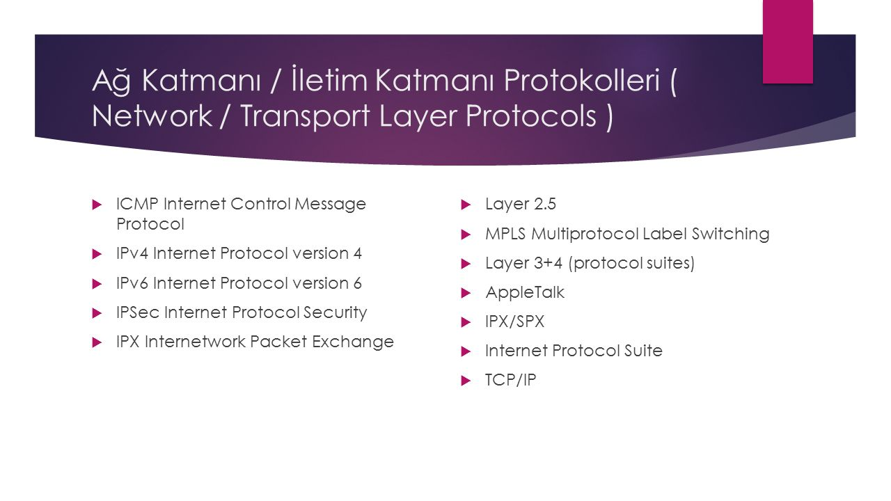 Ağ Katmanı / İletim Katmanı Protokolleri ( Network / Transport Layer Protocols )  ICMP Internet Control Message Protocol  IPv4 Internet Protocol version 4  IPv6 Internet Protocol version 6  IPSec Internet Protocol Security  IPX Internetwork Packet Exchange  Layer 2.5  MPLS Multiprotocol Label Switching  Layer 3+4 (protocol suites)  AppleTalk  IPX/SPX  Internet Protocol Suite  TCP/IP