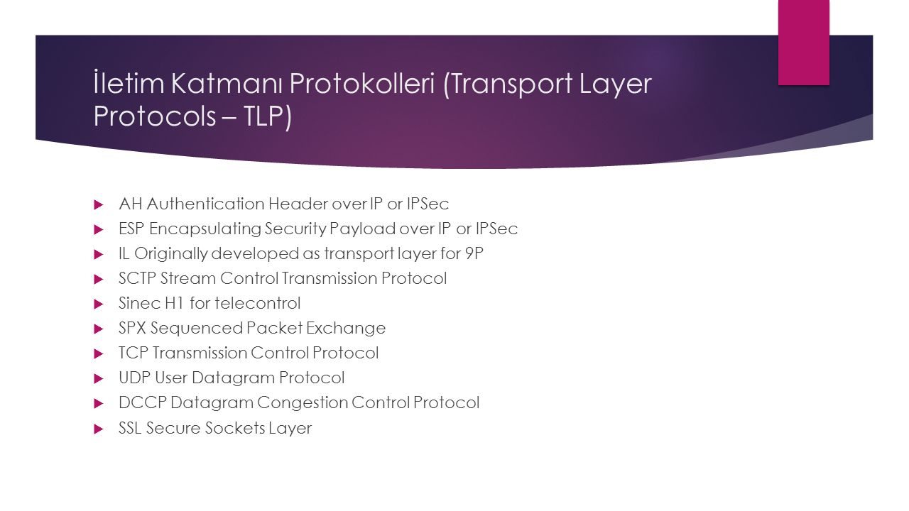İletim Katmanı Protokolleri (Transport Layer Protocols – TLP)  AH Authentication Header over IP or IPSec  ESP Encapsulating Security Payload over IP or IPSec  IL Originally developed as transport layer for 9P  SCTP Stream Control Transmission Protocol  Sinec H1 for telecontrol  SPX Sequenced Packet Exchange  TCP Transmission Control Protocol  UDP User Datagram Protocol  DCCP Datagram Congestion Control Protocol  SSL Secure Sockets Layer
