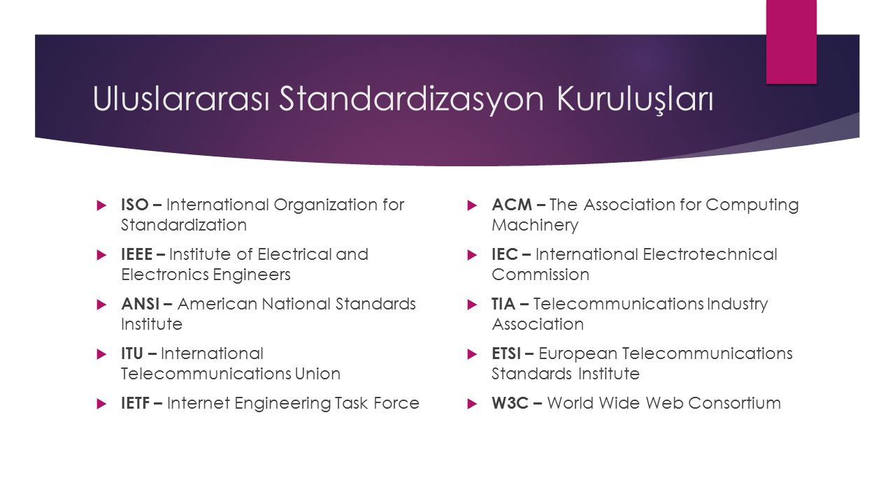 Uluslararası Standardizasyon Kuruluşları  ISO – International Organization for Standardization  IEEE – Institute of Electrical and Electronics Engineers  ANSI – American National Standards Institute  ITU – International Telecommunications Union  IETF – Internet Engineering Task Force  ACM – The Association for Computing Machinery  IEC – International Electrotechnical Commission  TIA – Telecommunications Industry Association  ETSI – European Telecommunications Standards Institute  W3C – World Wide Web Consortium