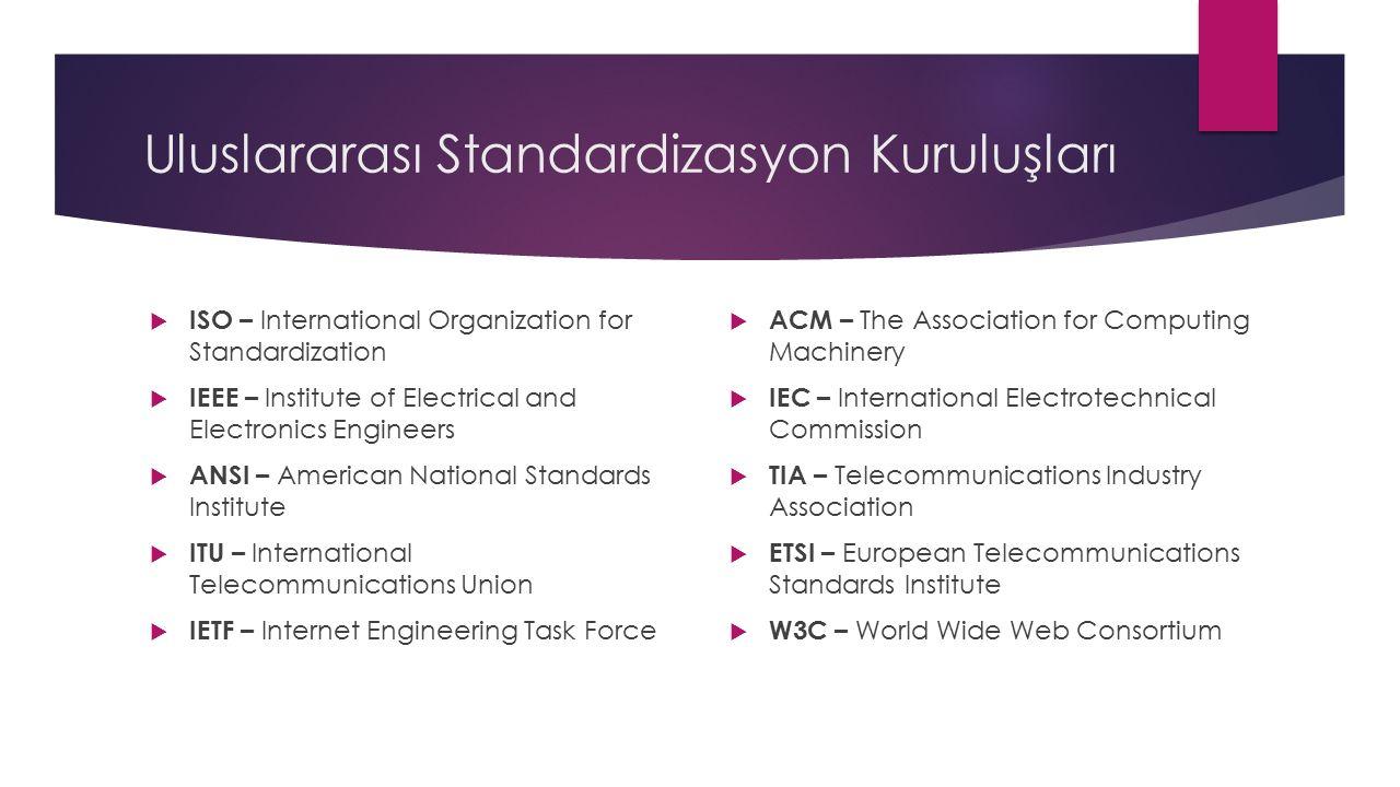Uluslararası Standardizasyon Kuruluşları  ISO – International Organization for Standardization  IEEE – Institute of Electrical and Electronics Engin