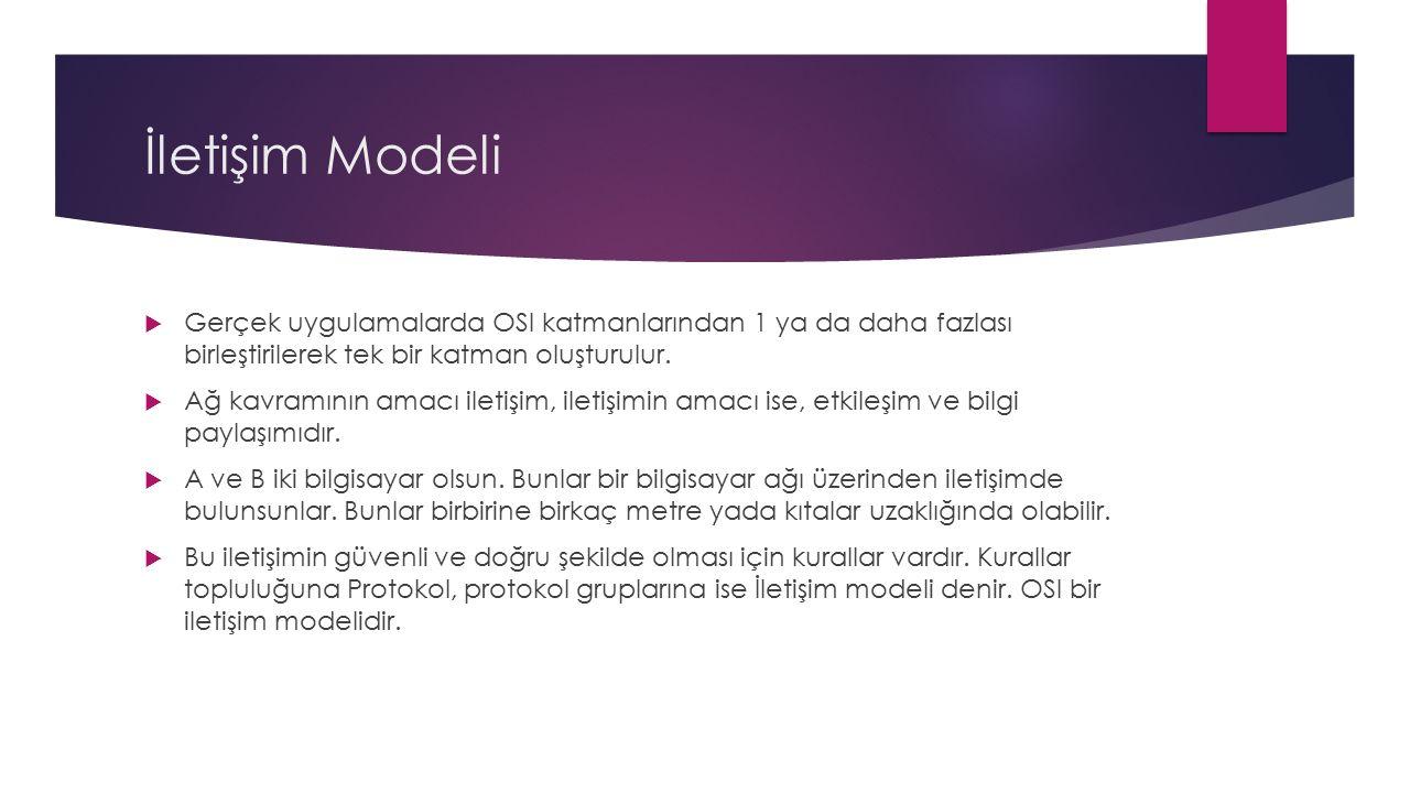 İletişim Modeli  Gerçek uygulamalarda OSI katmanlarından 1 ya da daha fazlası birleştirilerek tek bir katman oluşturulur.  Ağ kavramının amacı ileti