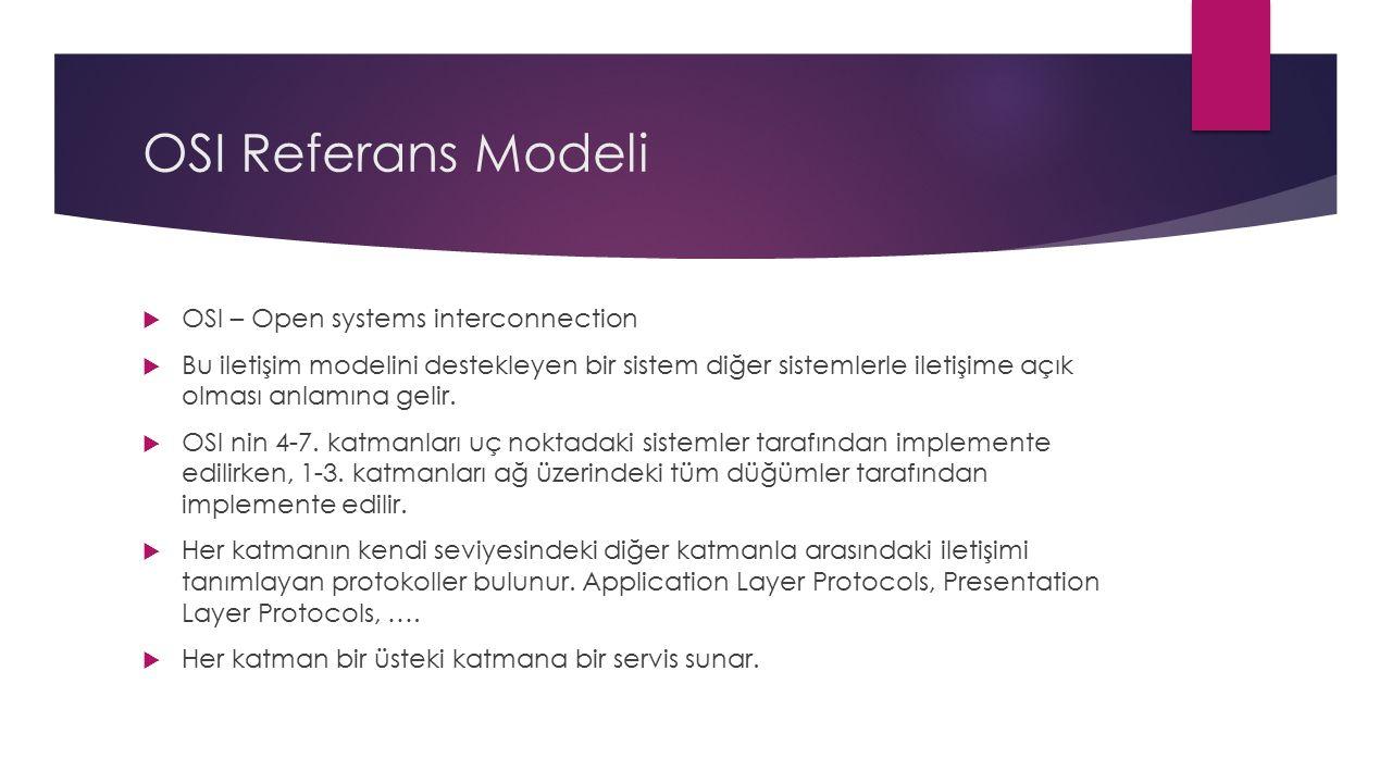 OSI Referans Modeli  OSI – Open systems interconnection  Bu iletişim modelini destekleyen bir sistem diğer sistemlerle iletişime açık olması anlamın