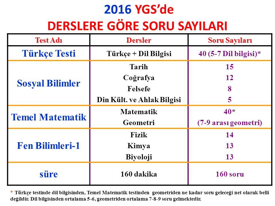 MF (SAYISAL, LYS 1- LYS 2 ) PUAN TÜRLERİ Puan Türü TESTLERİN AĞIRLIKLARI (% OLARAK) YGS LYS-1LYS-2 Türkçe Sos.