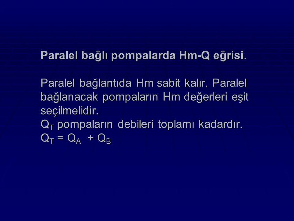 Paralel bağlı pompalarda Hm-Q eğrisi. Paralel bağlantıda Hm sabit kalır.