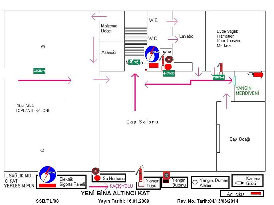 YENİ BİNA ALTINCI KAT Acil çıkış Evde Sağlık Hizmetleri Koordinasyon Merkezi İBN-İ SİNA TOPLANTI SALONU SSB/PL/08 Yayın Tarihi: 16.01.2009 Rev.
