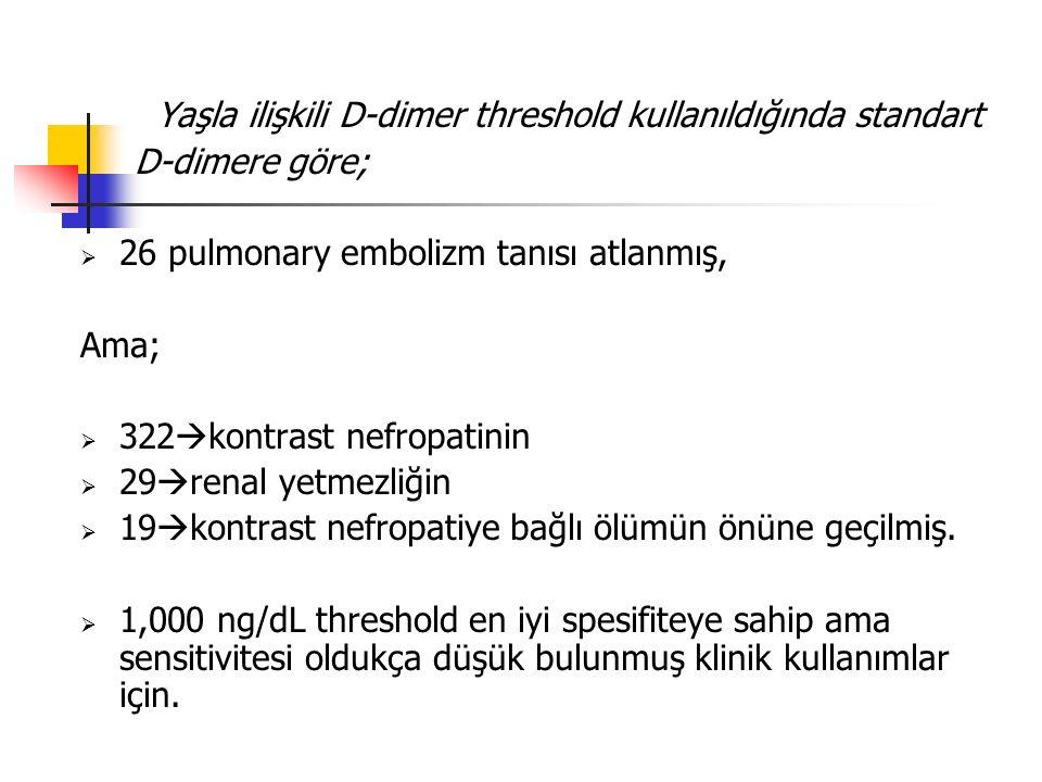 Yaşla ilişkili D-dimer threshold kullanıldığında standart D-dimere göre;  26 pulmonary embolizm tanısı atlanmış, Ama;  322  kontrast nefropatinin  29  renal yetmezliğin  19  kontrast nefropatiye bağlı ölümün önüne geçilmiş.