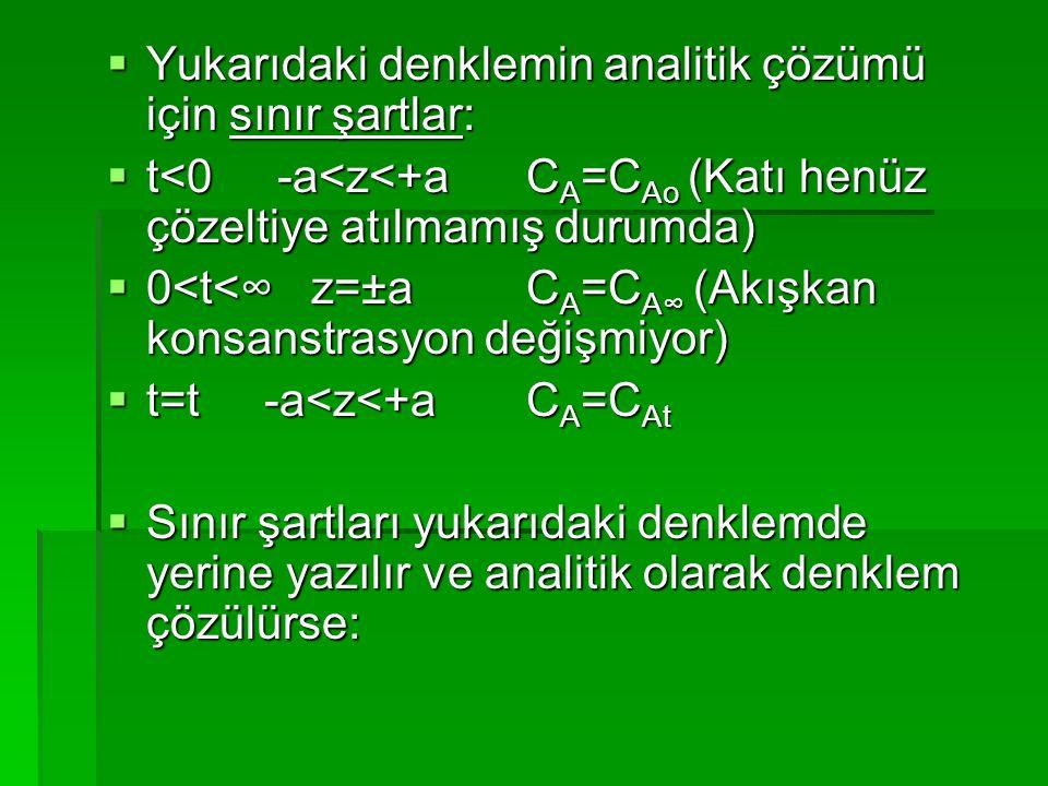  Yukarıdaki denklemin analitik çözümü için sınır şartlar:  t<0 -a<z<+aC A =C Ao (Katı henüz çözeltiye atılmamış durumda)  0<t<∞ z=±aC A =C A∞ (Akış