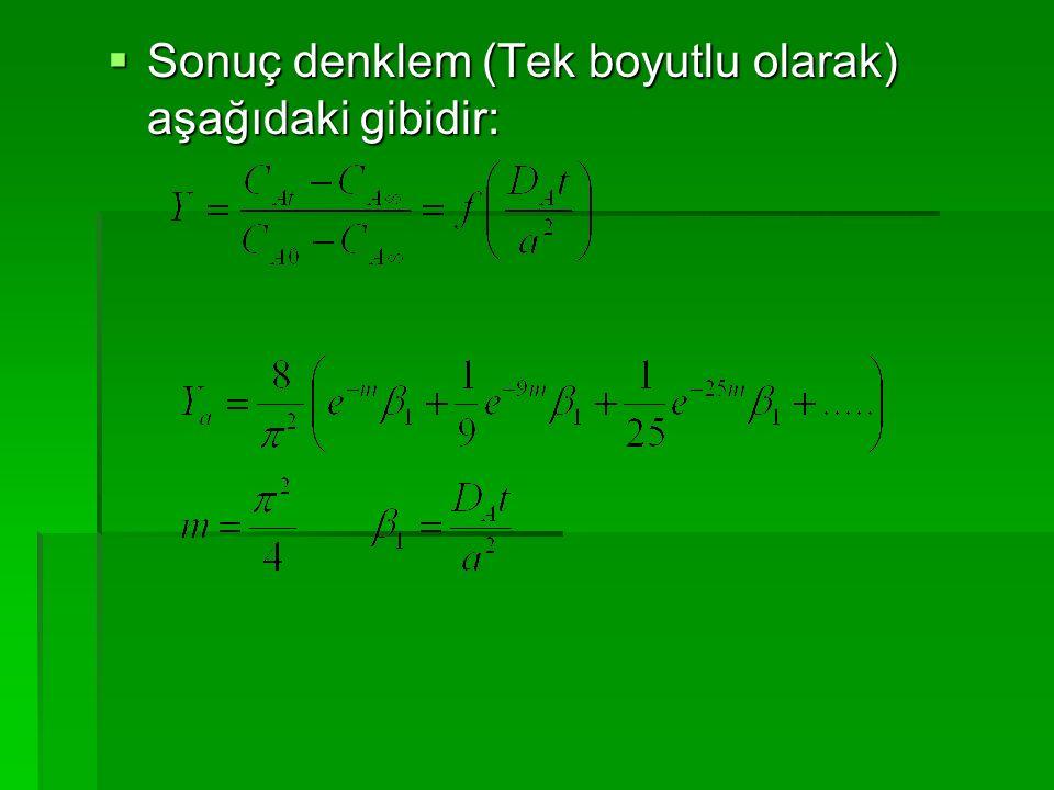  Sonuç denklem (Tek boyutlu olarak) aşağıdaki gibidir: