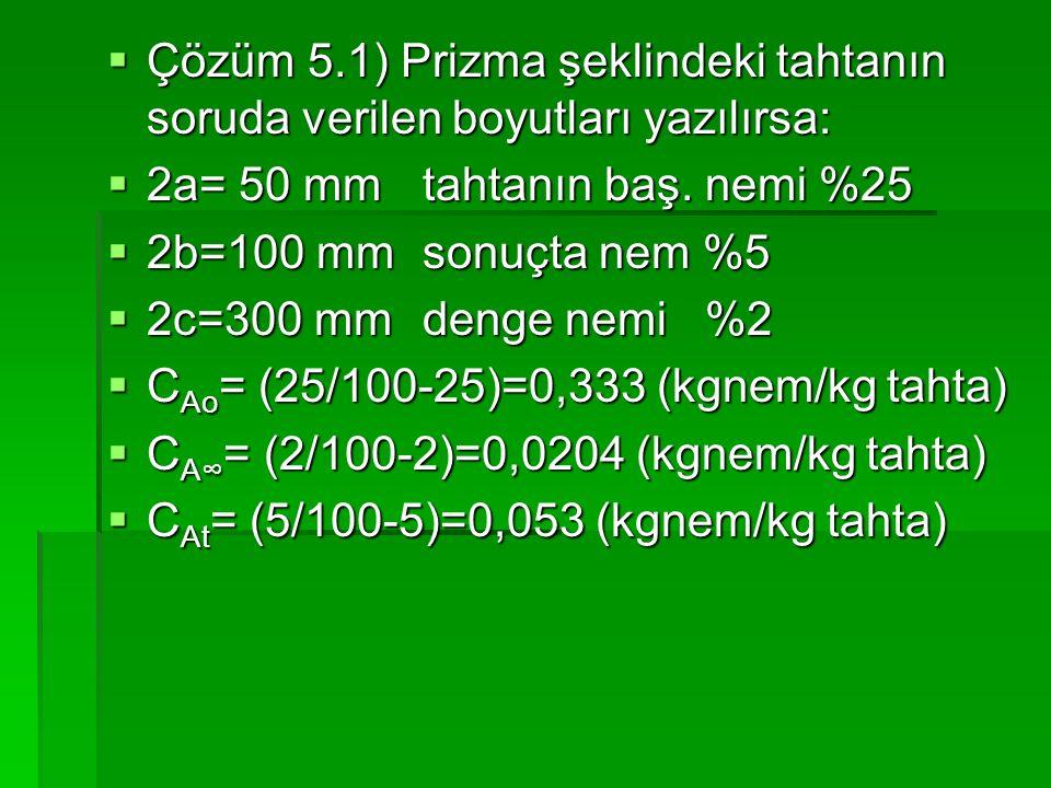  Çözüm 5.1) Prizma şeklindeki tahtanın soruda verilen boyutları yazılırsa:  2a= 50 mmtahtanın baş. nemi %25  2b=100 mmsonuçta nem %5  2c=300 mmden